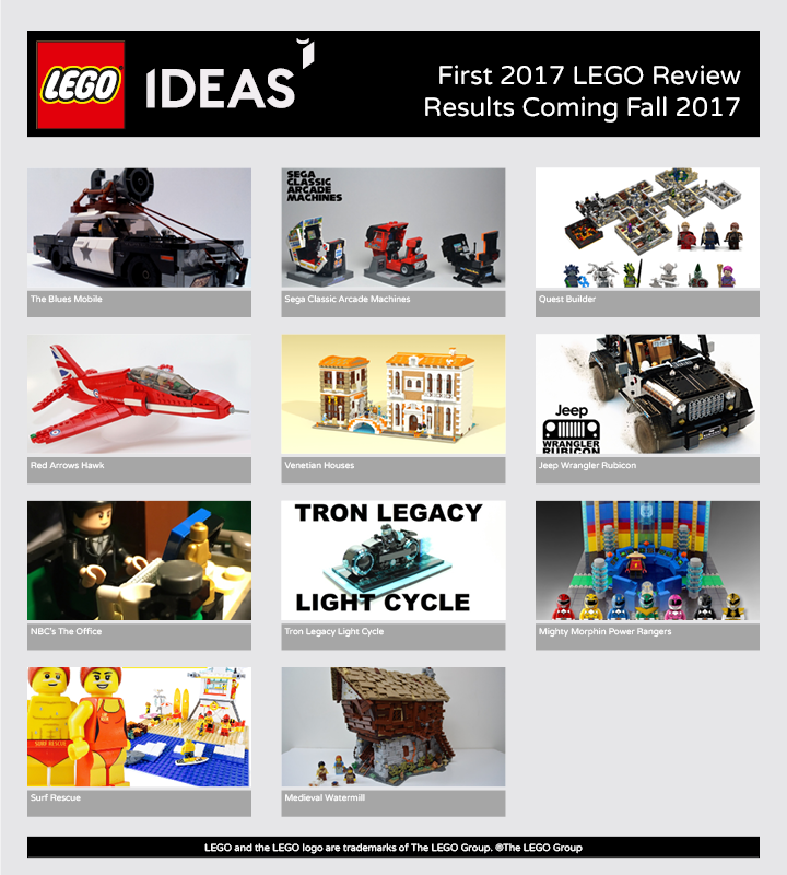 See the First Group of LEGO IDEAS 2017 Projects Under Review